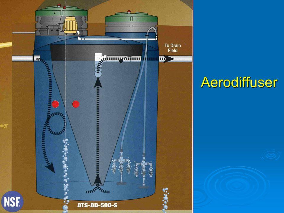 Aerodiffuser