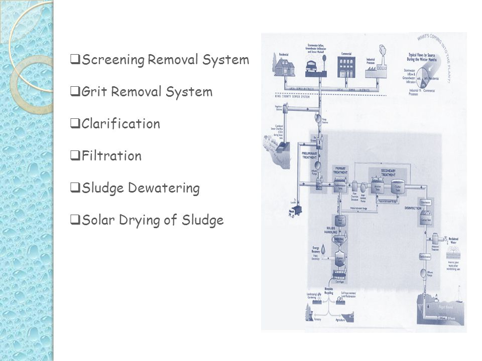 SScreening Removal System GGrit Removal System CClarification FFiltration SSludge Dewatering SSolar Drying of Sludge