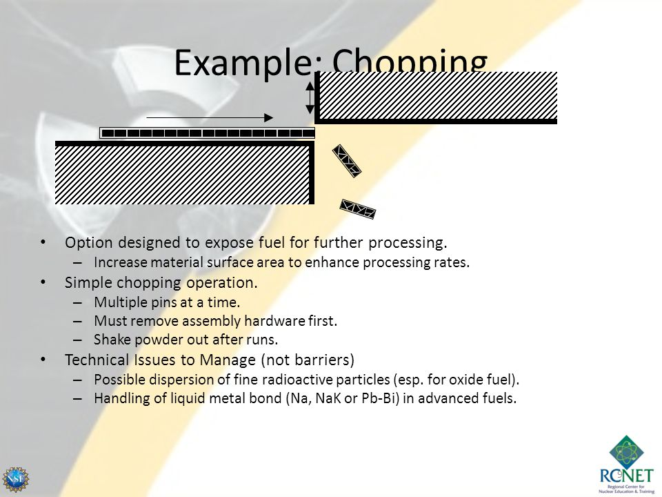 Example: Chopping Option designed to expose fuel for further processing.
