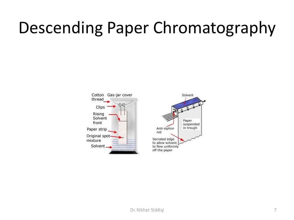Descending Paper Chromatography Dr. Nikhat Siddiqi7