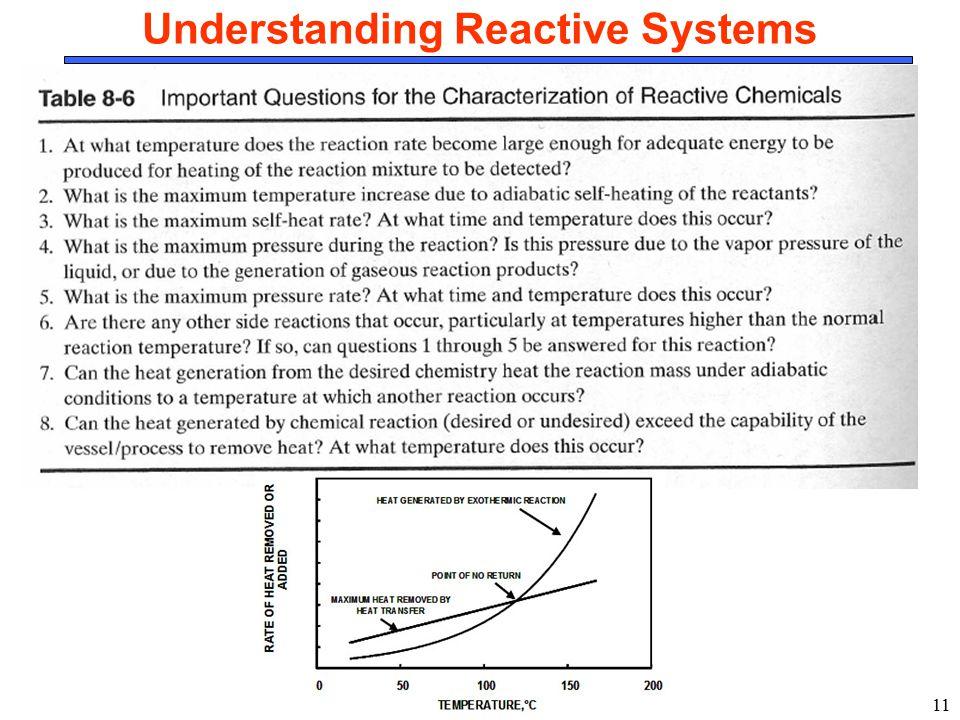 11 Understanding Reactive Systems