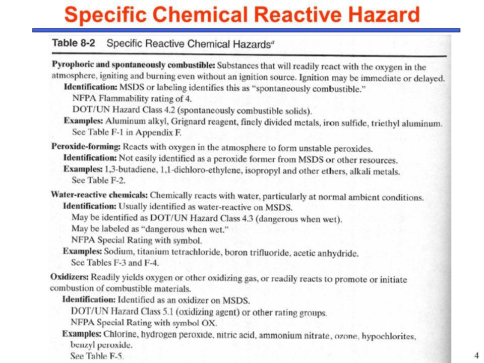 4 Specific Chemical Reactive Hazard