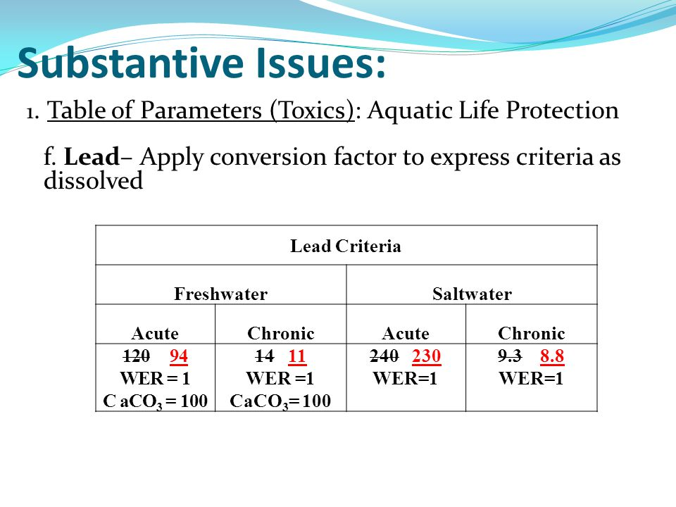 Lead Criteria FreshwaterSaltwater AcuteChronicAcuteChronic 120 94 WER = 1 C aCO 3 = 100 14 11 WER =1 CaCO 3 = 100 240 230 WER=1 9.3 8.8 WER=1 Substantive Issues: 1.