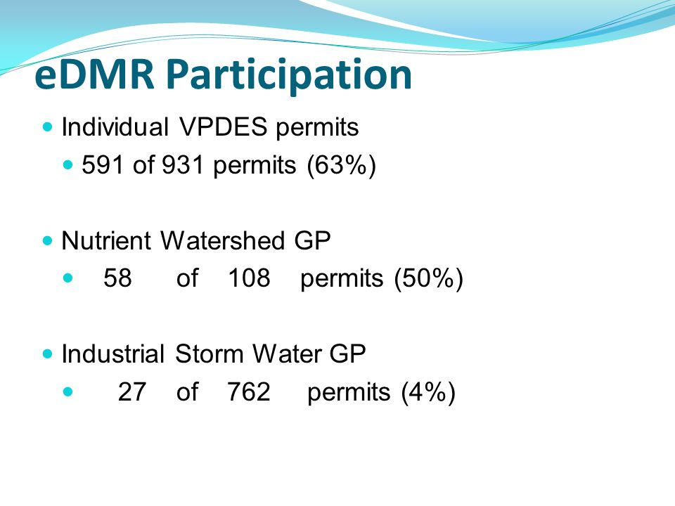 eDMR Participation Individual VPDES permits 591 of 931 permits (63%) Nutrient Watershed GP 58 of 108 permits (50%) Industrial Storm Water GP 27 of 762