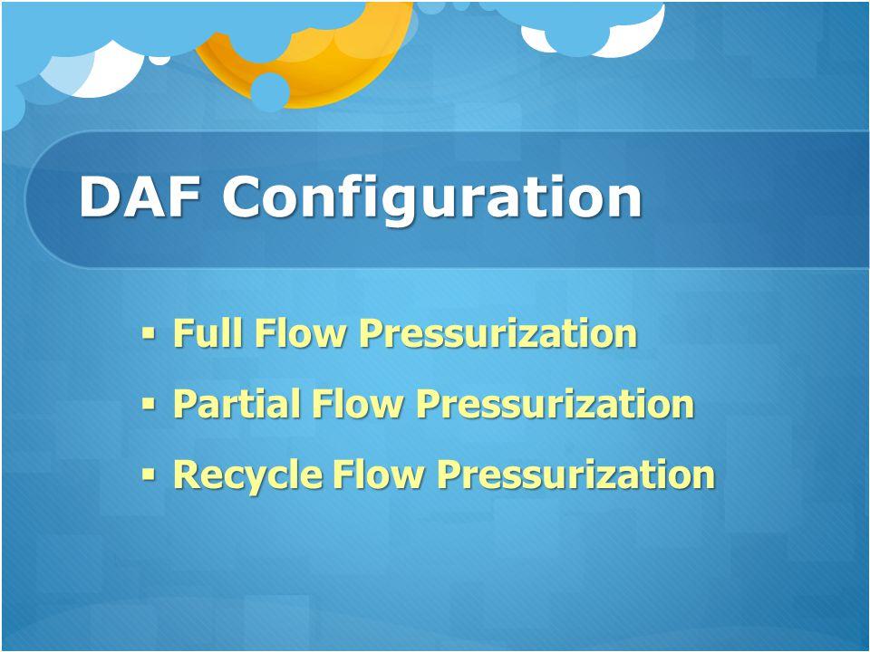 DAF Configuration  Full Flow Pressurization  Partial Flow Pressurization  Recycle Flow Pressurization