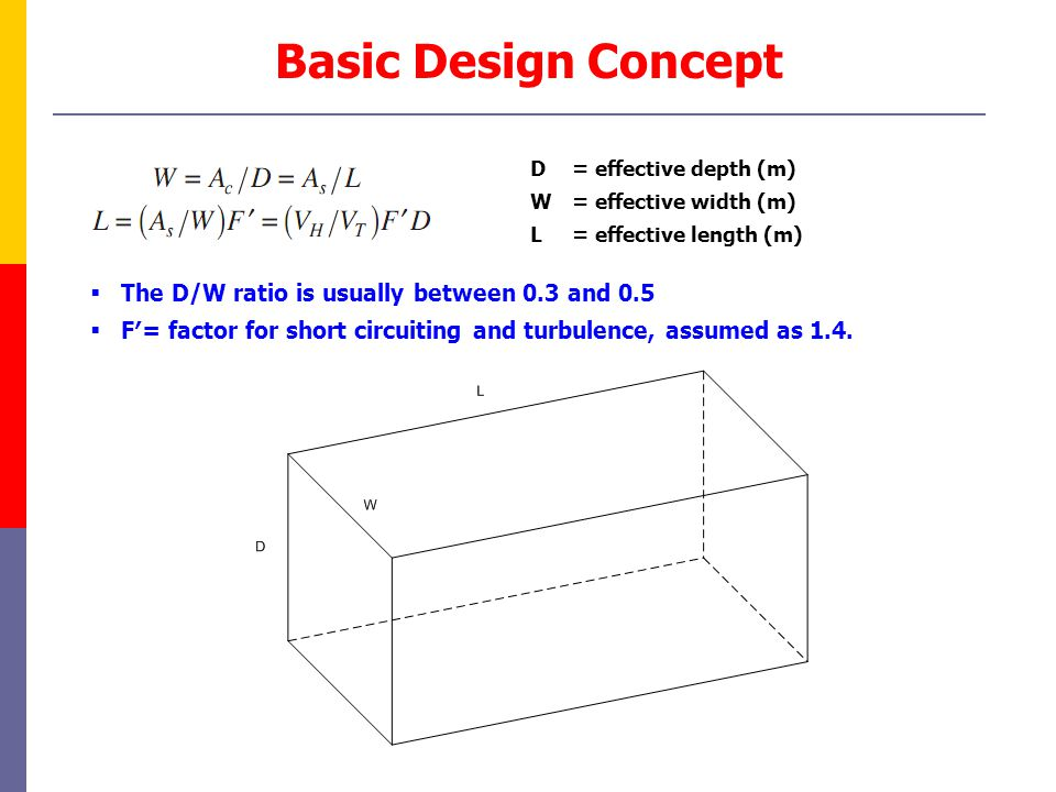 Basic Design Concept  The D/W ratio is usually between 0.3 and 0.5  F′= factor for short circuiting and turbulence, assumed as 1.4. D = effective de