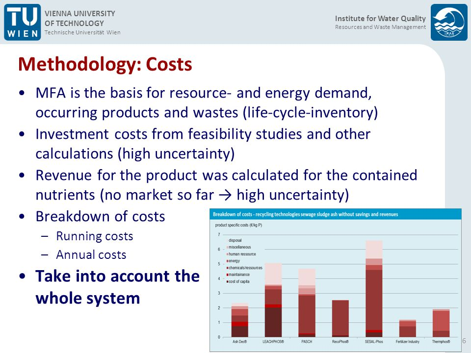 Institute for Water Quality Resources and Waste Management VIENNA UNIVERSITY OF TECHNOLOGY Technische Universität Wien Methodology: Costs 6 MFA is the basis for resource- and energy demand, occurring products and wastes (life-cycle-inventory) Investment costs from feasibility studies and other calculations (high uncertainty) Revenue for the product was calculated for the contained nutrients (no market so far → high uncertainty) Breakdown of costs –Running costs –Annual costs Take into account the whole system