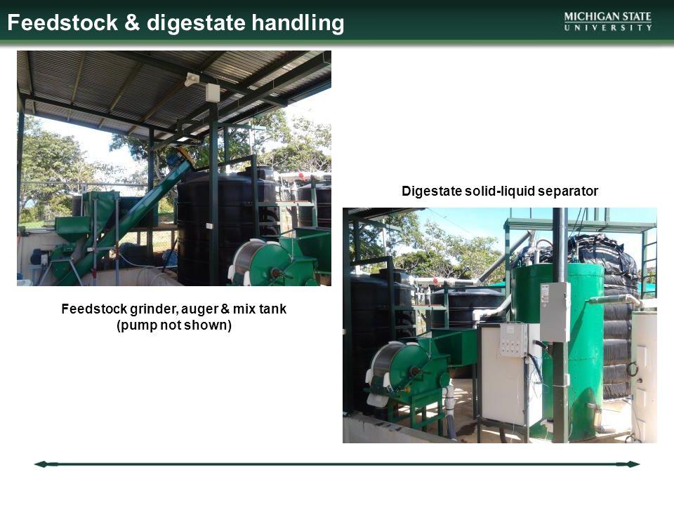 Feedstock & digestate handling Feedstock grinder, auger & mix tank (pump not shown) Digestate solid-liquid separator
