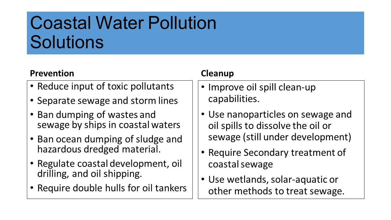 Coastal Water Pollution Solutions Prevention Reduce input of toxic pollutants Separate sewage and storm lines Ban dumping of wastes and sewage by ship
