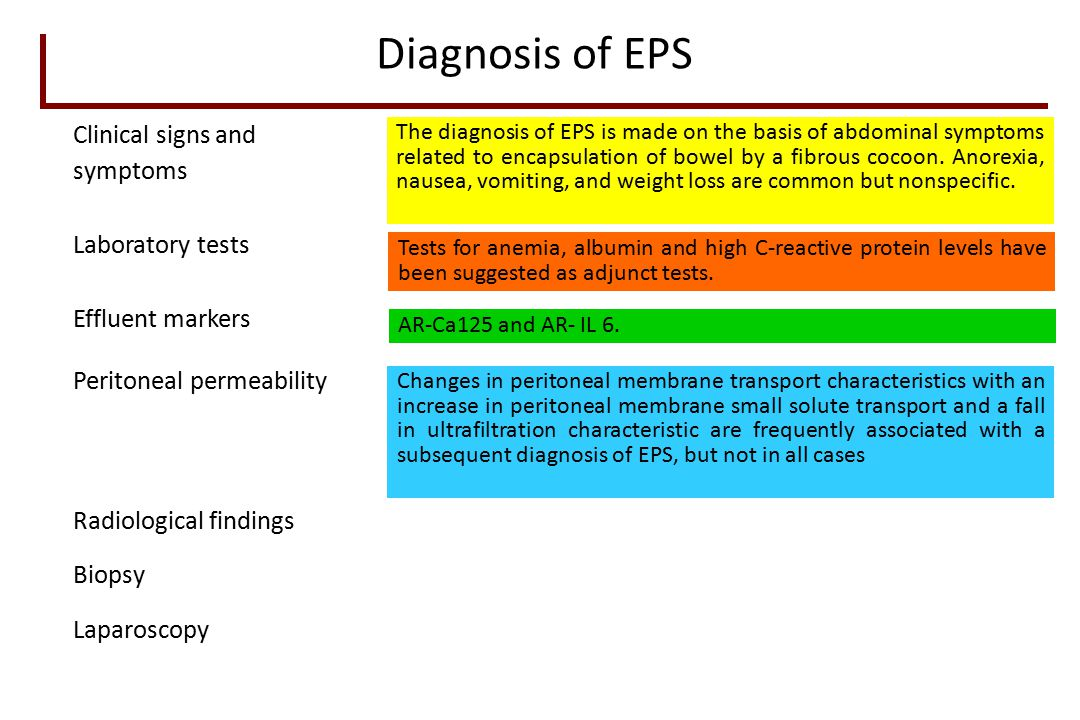 Diagnosis of EPS Clinical signs and symptoms Laboratory tests Effluent markers Peritoneal permeability Radiological findings Biopsy Laparoscopy The diagnosis of EPS is made on the basis of abdominal symptoms related to encapsulation of bowel by a fibrous cocoon.