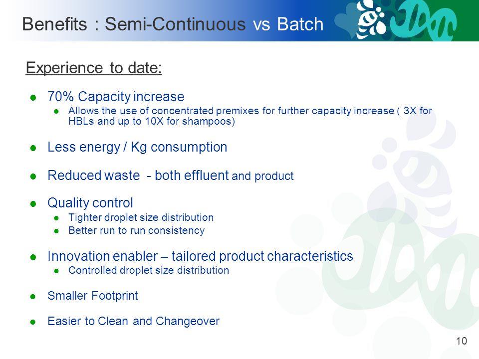 BATCH Process - Capacity – 45 kgs/min - Capital - $1.2M (0.8M EU) SEMI-CONTINUOUS Process - Capacity - (270 kgs/min) - Capital - $1.9M (1.3M EU) BATCH