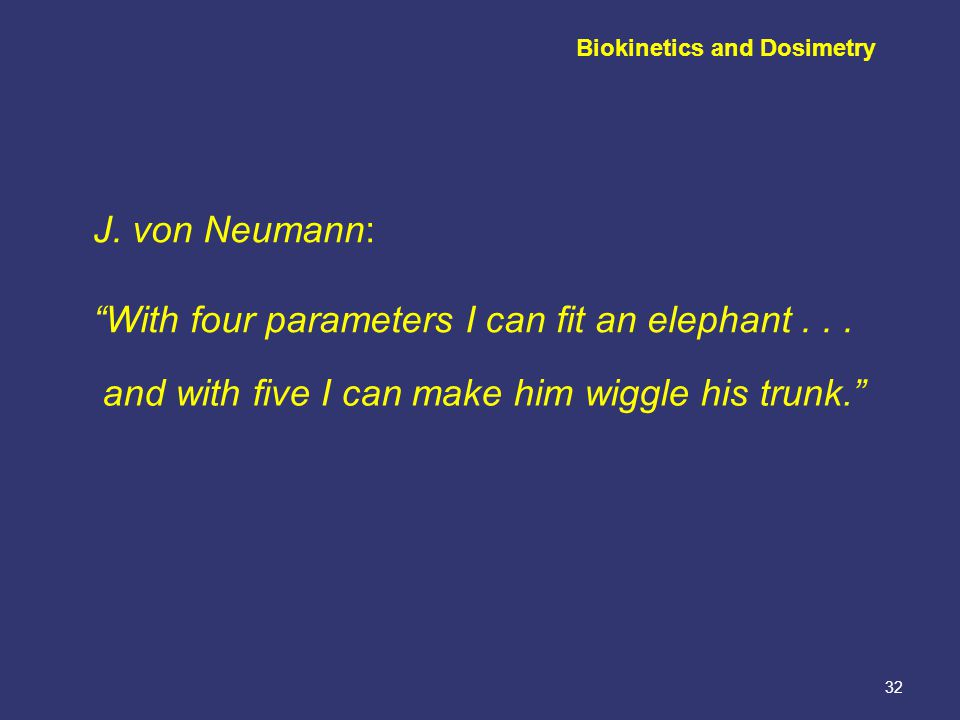 32 Biokinetics and Dosimetry J. von Neumann: With four parameters I can fit an elephant...