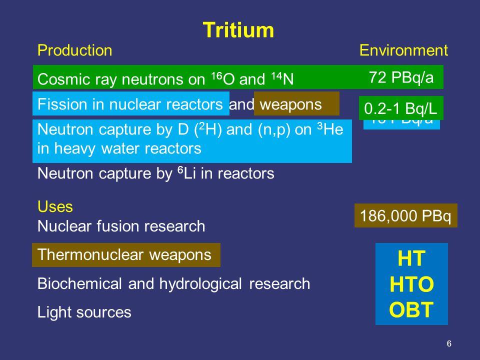 27 Year Air volume containing tritium absorbed L/(min.m 2 ) Forearm Abdomen Whole body 6 Osborne.