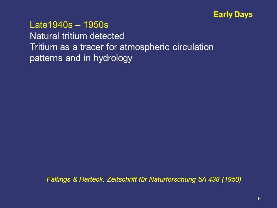 1 10 100 1000 10000 0.1110100100010000 Distance from NGS - km Tritium in moisture Bq/L Soil Vegetation Meats, Milk, Eggs Vegetables, Fruits, Cereals 50 Kotzer & Workman.