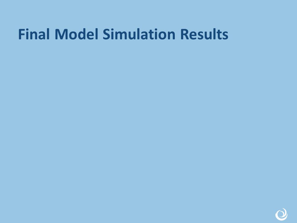 Final Model Simulation Results