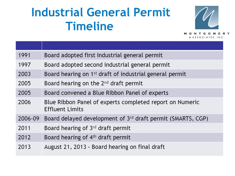 Industrial General Permit Timeline 1991Board adopted first industrial general permit 1997Board adopted second industrial general permit 2003Board hearing on 1 st draft of industrial general permit 2005Board hearing on the 2 nd draft permit 2005Board convened a Blue Ribbon Panel of experts 2006Blue Ribbon Panel of experts completed report on Numeric Effluent Limits 2006-09Board delayed development of 3 rd draft permit (SMARTS, CGP) 2011Board hearing of 3 rd draft permit 2012Board hearing of 4 th draft permit 2013August 21, 2013 – Board hearing on final draft