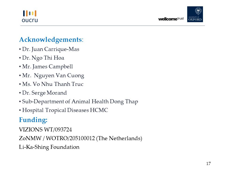 Acknowledgements: Dr. Juan Carrique-Mas Dr. Ngo Thi Hoa Mr.