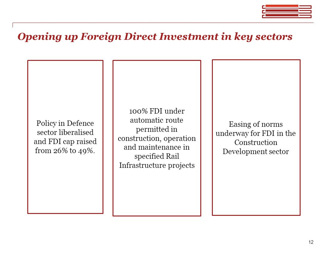 Opening up Foreign Direct Investment in key sectors 12 Policy in Defence sector liberalised and FDI cap raised from 26% to 49%.