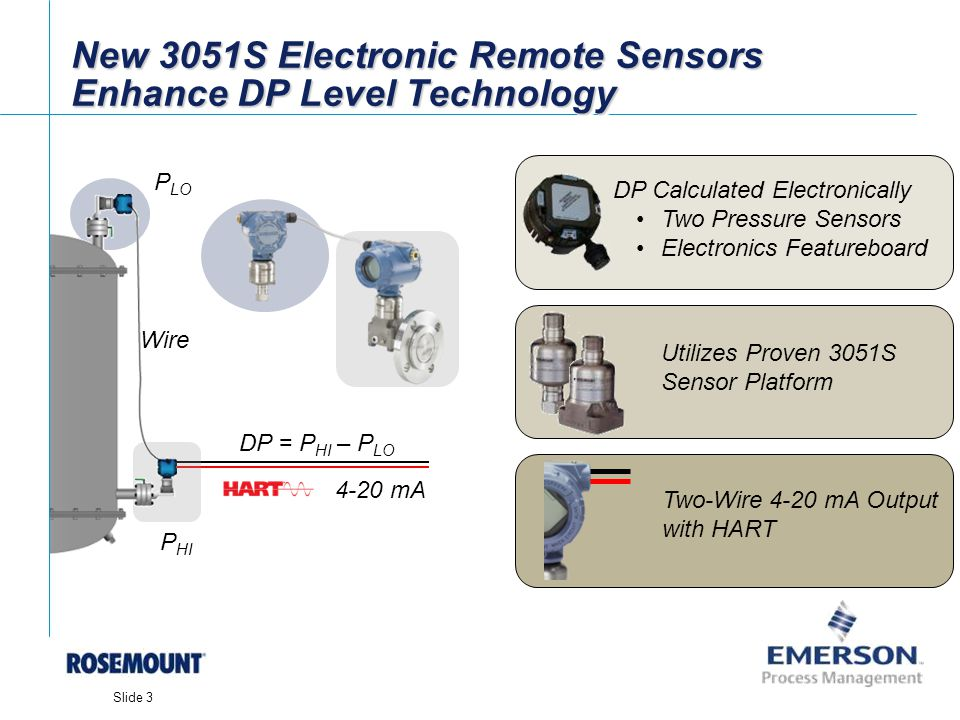 [File Name or Event] Emerson Confidential 27-Jun-01, Slide 14 Slide 14 Pulp and Paper Mill Reduces Downtime with Digital 3051S ERS Architecture CHALLENGE –Approx.