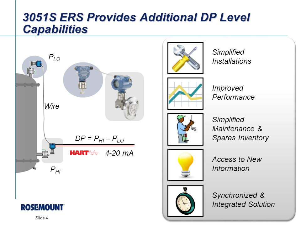 [File Name or Event] Emerson Confidential 27-Jun-01, Slide 5 Slide 5 3051S ERS Architecture Supports Flexible Installations 3051S ERS Simplifies Installation Practices 3051SAL with Featureboard 3051SAL Remote Display with Featureboard 3051SAM with level flanges 1 1 2 3 3.