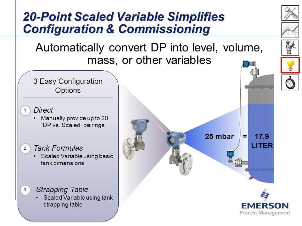 [File Name or Event] Emerson Confidential 27-Jun-01, Slide 9 Slide 9 20-Point Scaled Variable Simplifies Configuration & Commissioning Automatically c