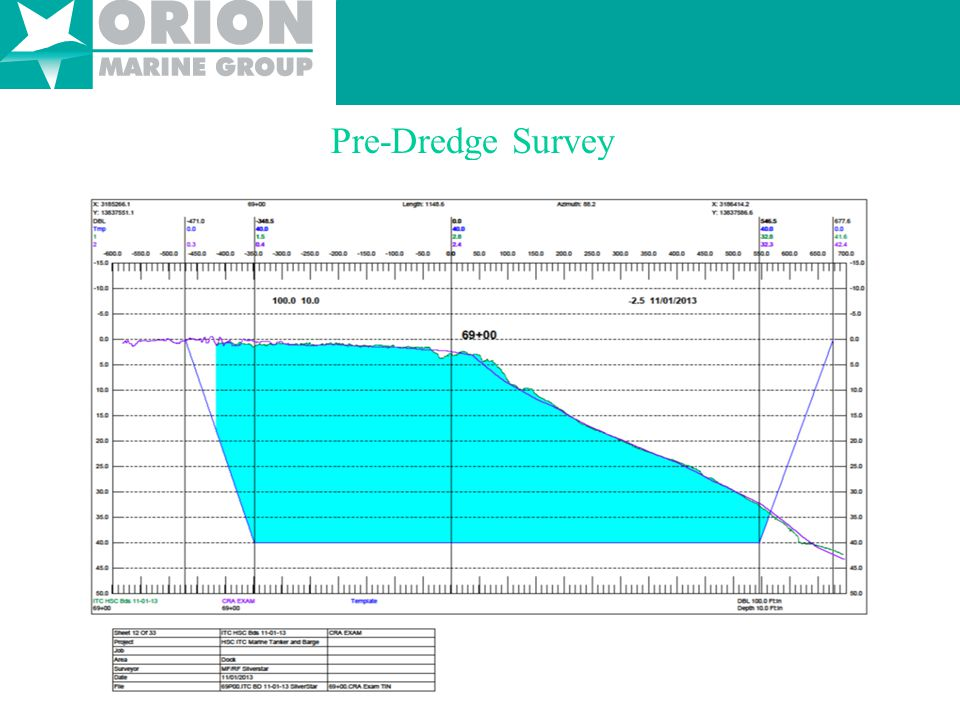 HYDROGRAPHIC & PRE-DREDGE SURVEY Pre-Dredge Survey Pre-Dredge Survey within two Weeks Compare Contractors with 3rd Party Verify, Quantities, Tide Gauge, & intervals Verify survey datum and station #'s Include over-dredge and side slopes