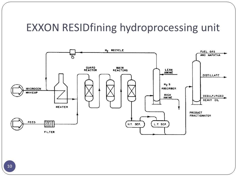 EXXON RESIDfining hydroprocessing unit 10