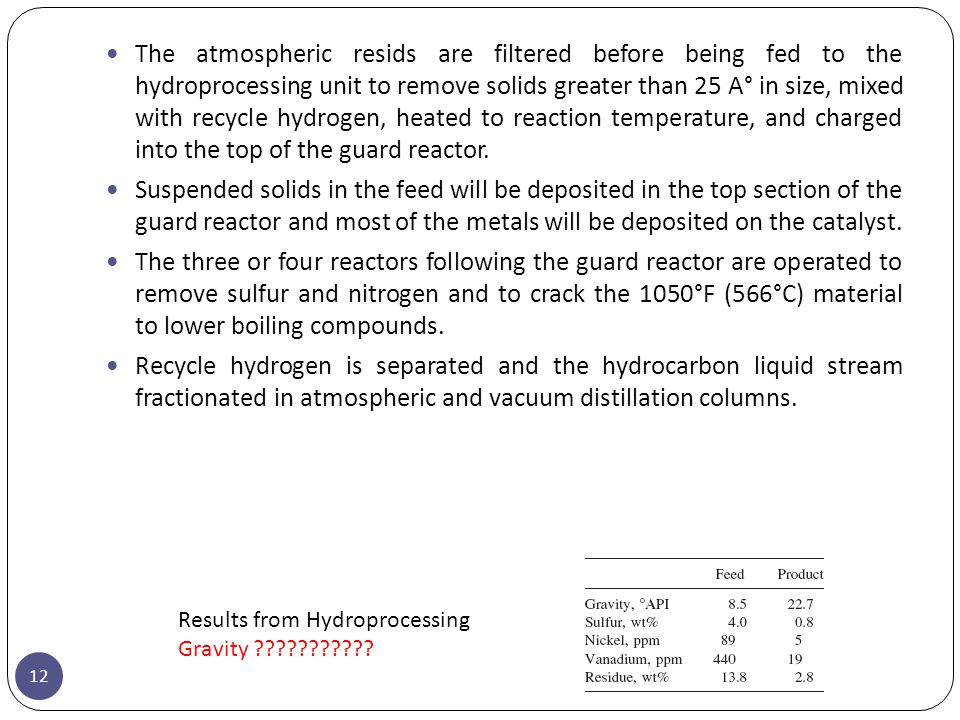 12 The atmospheric resids are filtered before being fed to the hydroprocessing unit to remove solids greater than 25 A° in size, mixed with recycle hy