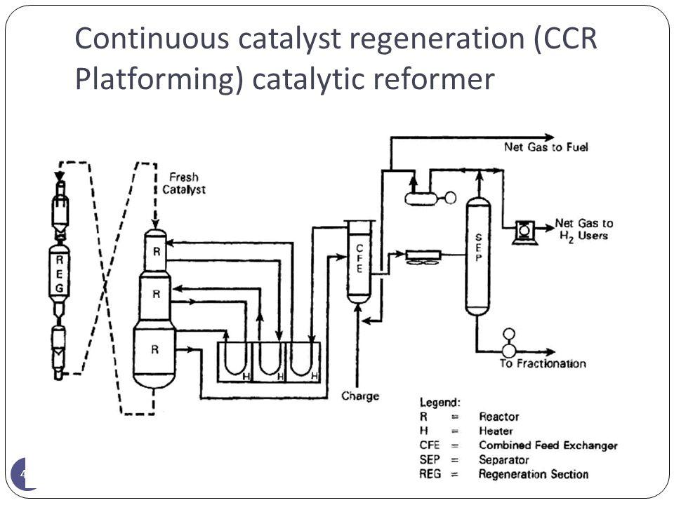 Continuous catalyst regeneration (CCR Platforming) catalytic reformer 46