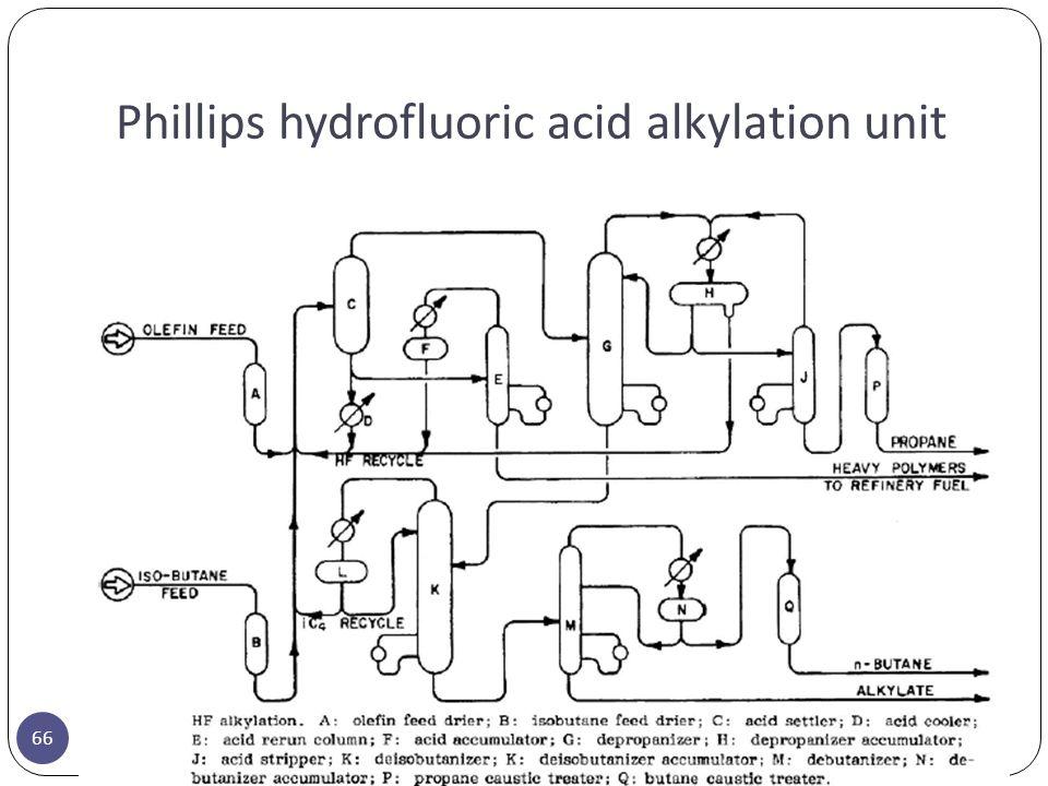 Phillips hydrofluoric acid alkylation unit 66