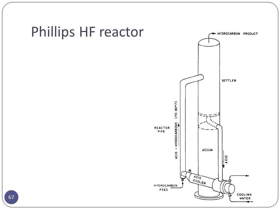 Phillips HF reactor 67