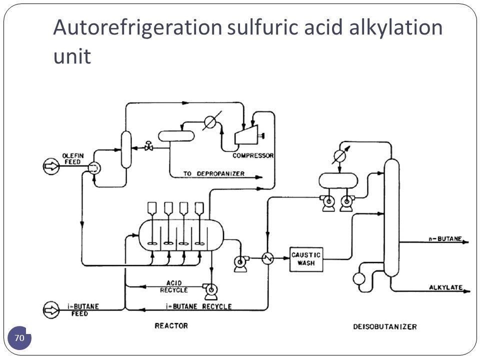 Autorefrigeration sulfuric acid alkylation unit 70