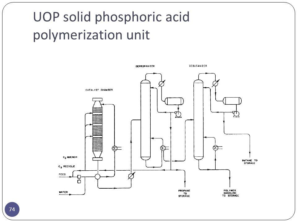 UOP solid phosphoric acid polymerization unit 74