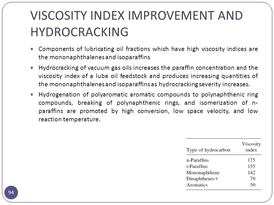 VISCOSITY INDEX IMPROVEMENT AND HYDROCRACKING 94 Components of lubricating oil fractions which have high viscosity indices are the mononaphthalenes an
