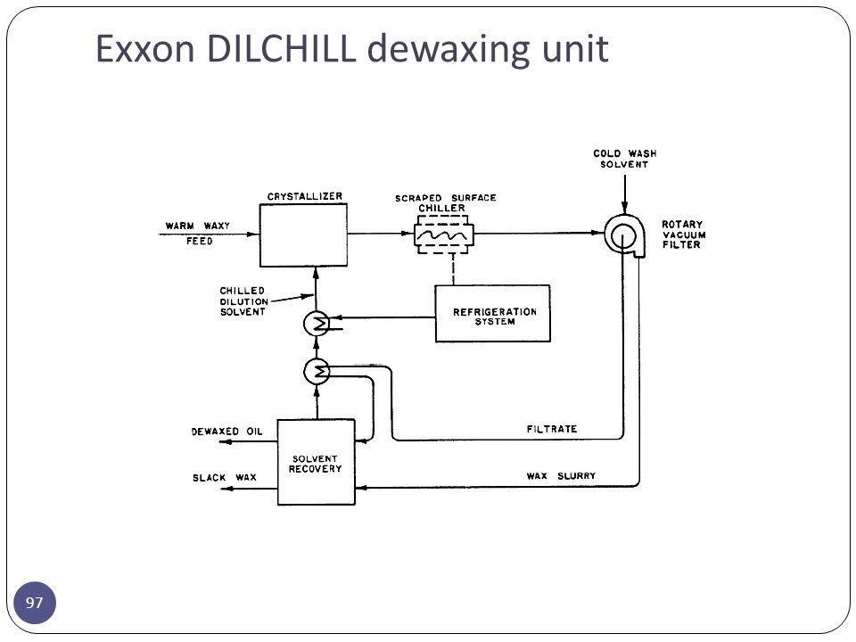 Exxon DILCHILL dewaxing unit 97
