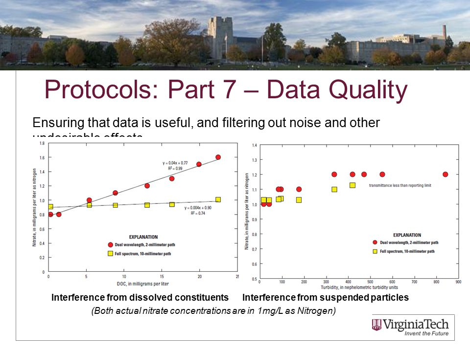 Protocols: Part 7 – Data Quality Interference from dissolved constituents Interference from suspended particles (Both actual nitrate concentrations are in 1mg/L as Nitrogen) Ensuring that data is useful, and filtering out noise and other undesirable effects