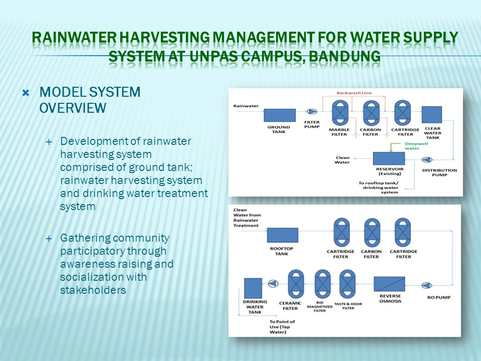  MODEL SYSTEM OVERVIEW  Development of rainwater harvesting system comprised of ground tank; rainwater harvesting system and drinking water treatmen