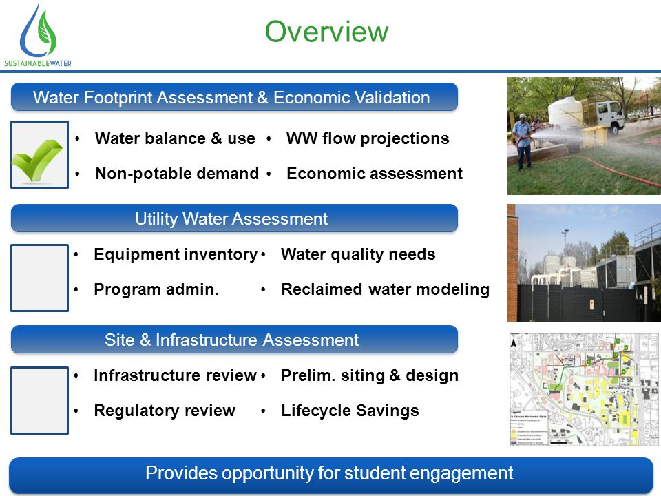 Overview Provides opportunity for student engagement Equipment inventory Program admin.