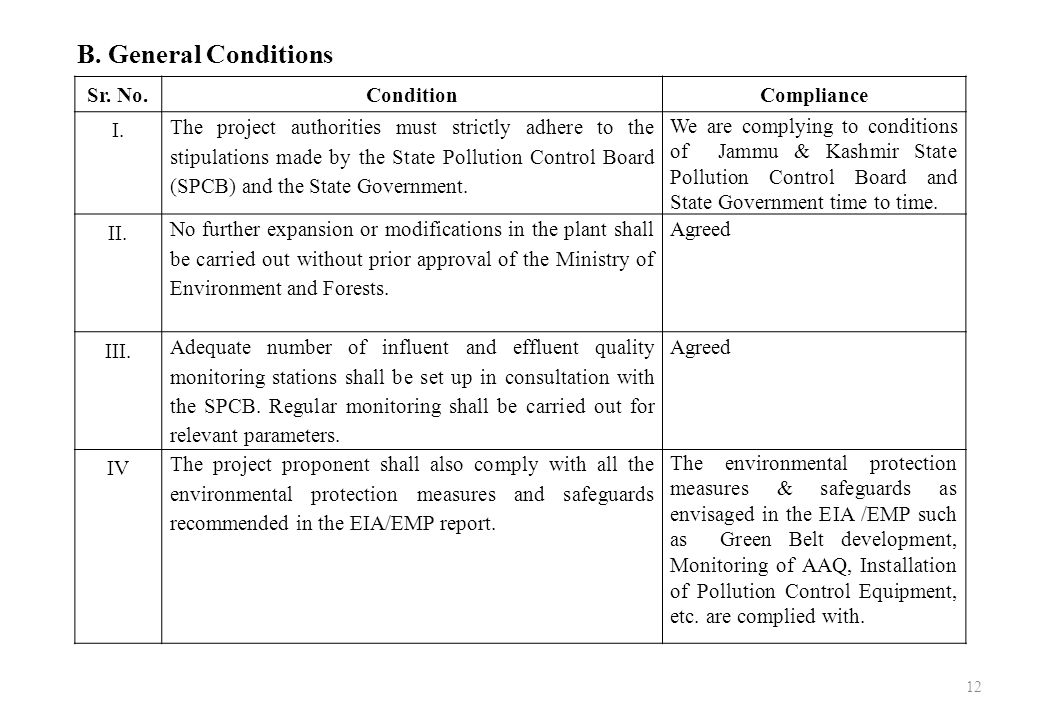 B. General Conditions Sr. No.ConditionCompliance I.