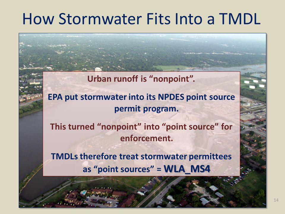 How Stormwater Fits Into a TMDL Urban runoff is nonpoint .