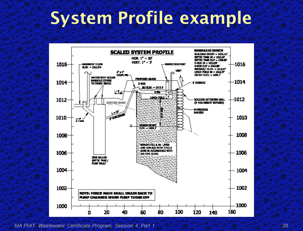 System Profile example MA PHIT- Wastewater Certificate Program, Session 4, Part 1 28