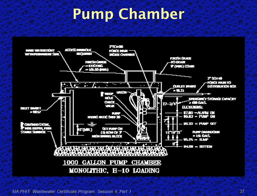 Pump Chamber MA PHIT- Wastewater Certificate Program, Session 4, Part 1 37