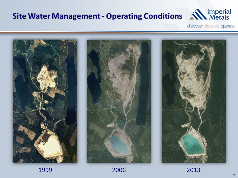 Site Water Management - Operating Conditions 13 199920062013
