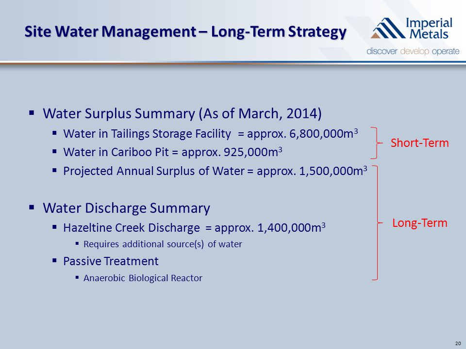  Water Surplus Summary (As of March, 2014)  Water in Tailings Storage Facility = approx.