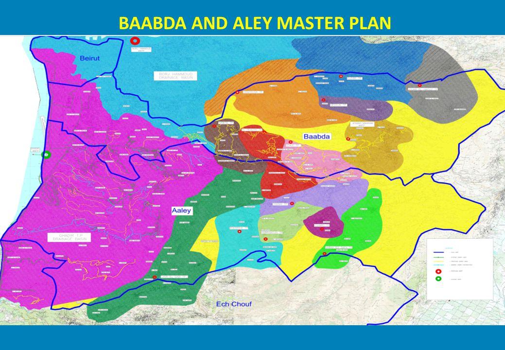 BAABDA AND ALEY MASTER PLAN
