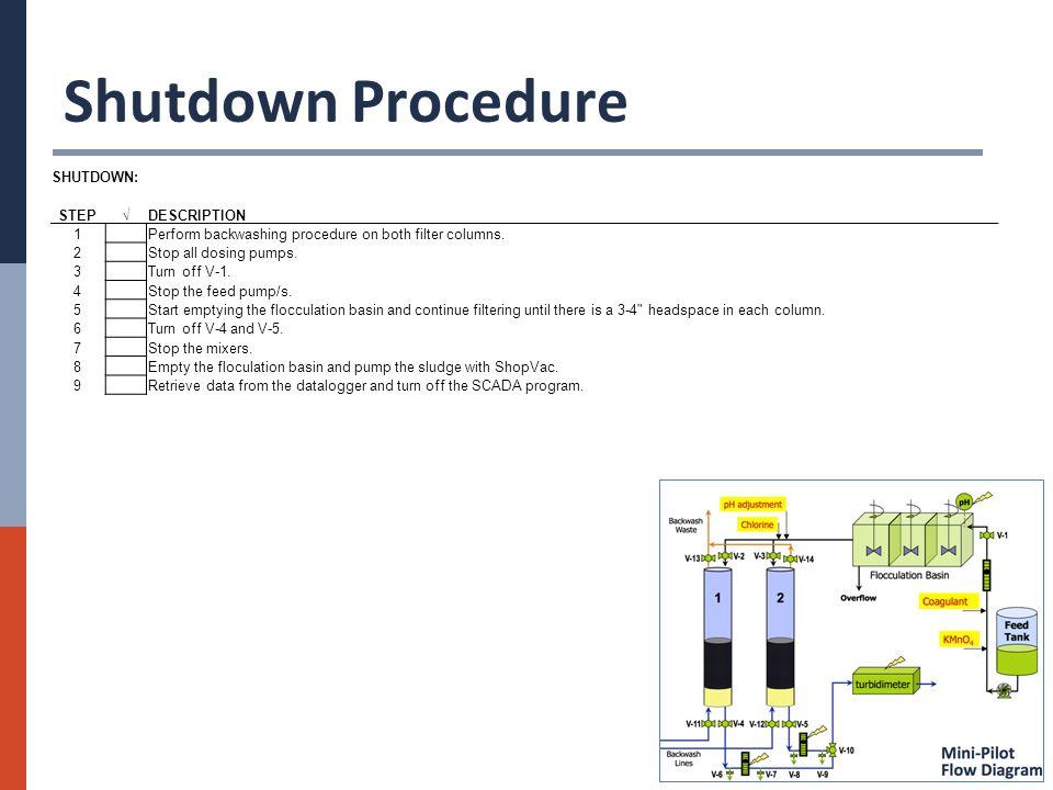 Shutdown Procedure SHUTDOWN: STEP√DESCRIPTION 1 Perform backwashing procedure on both filter columns.