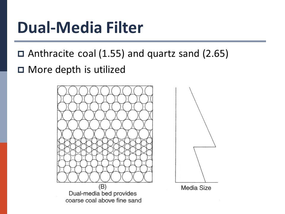  Anthracite coal (1.55) and quartz sand (2.65)  More depth is utilized Dual-Media Filter