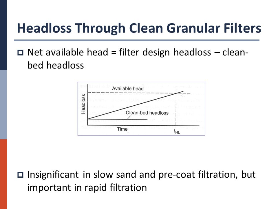 Headloss Through Clean Granular Filters  Net available head = filter design headloss – clean- bed headloss  Insignificant in slow sand and pre-coat filtration, but important in rapid filtration