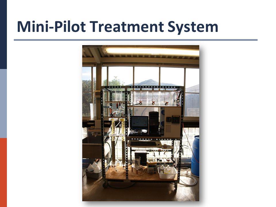 Mini-Pilot Treatment System