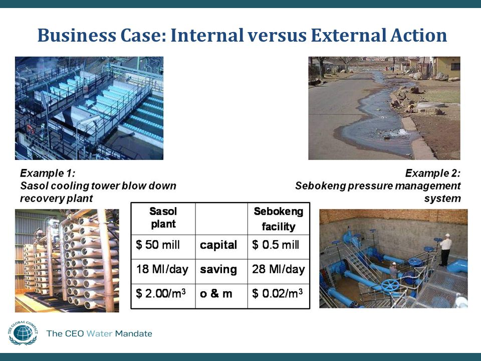 Business Case: Internal versus External Action